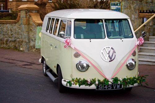 Why do I need wedding insurance?